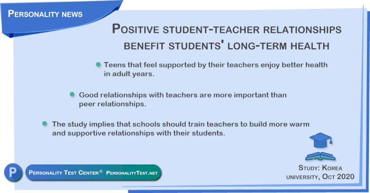 Positive student-teacher relationships benefit students' long-term health.