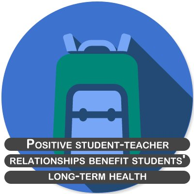Student-teacher relationships and long-term health
