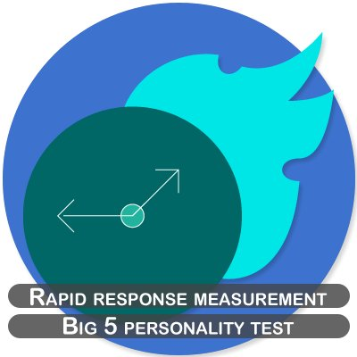 New personality test is faster, and tougher to trick